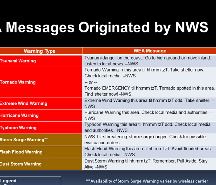 Commercial Wireless Emergency Alerts - Stay Informed Of Weather Alerts